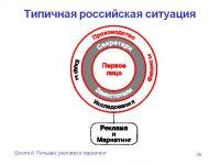 РБК покупал Public. ru